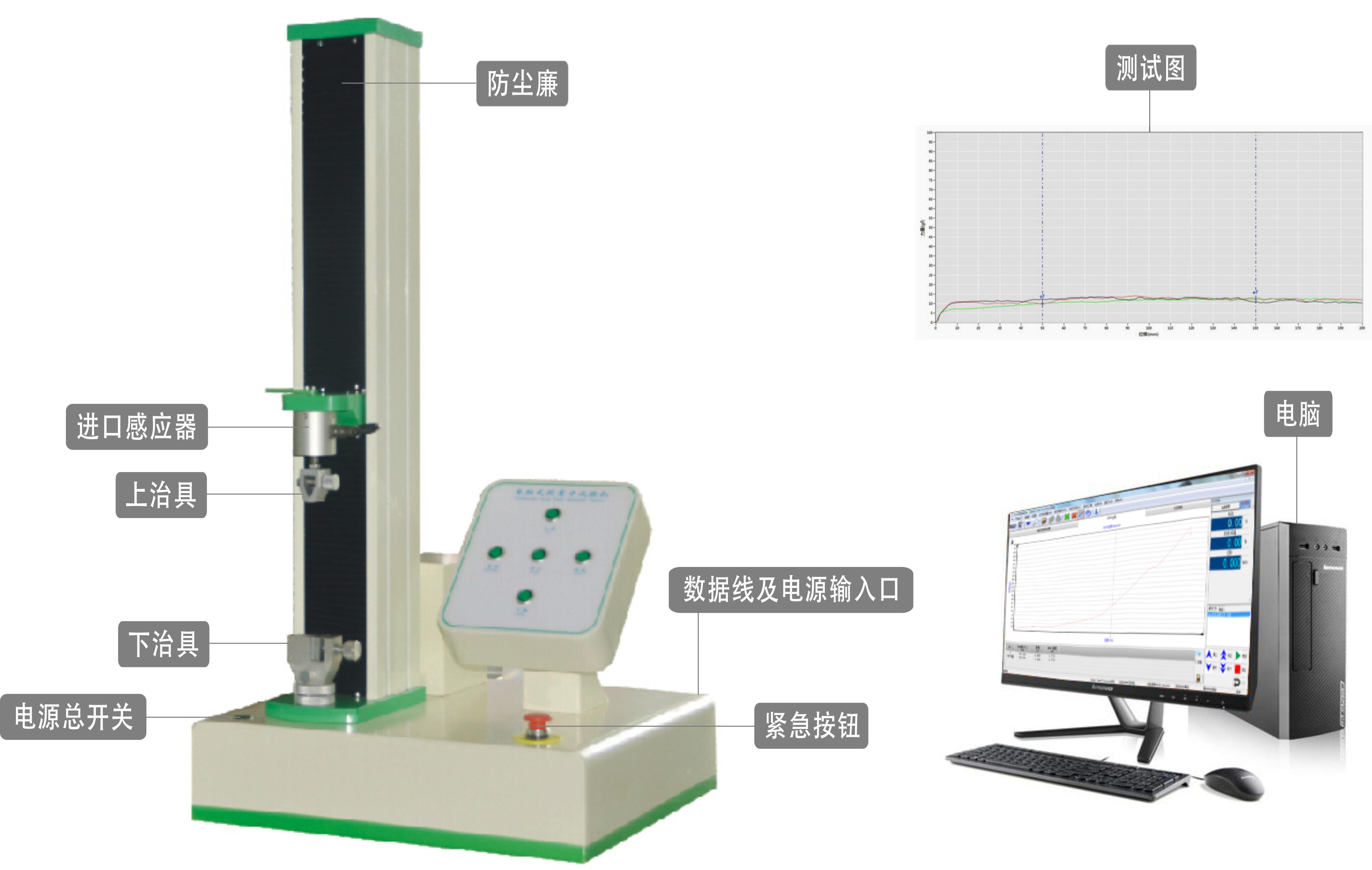 保护膜剥离强度试验机